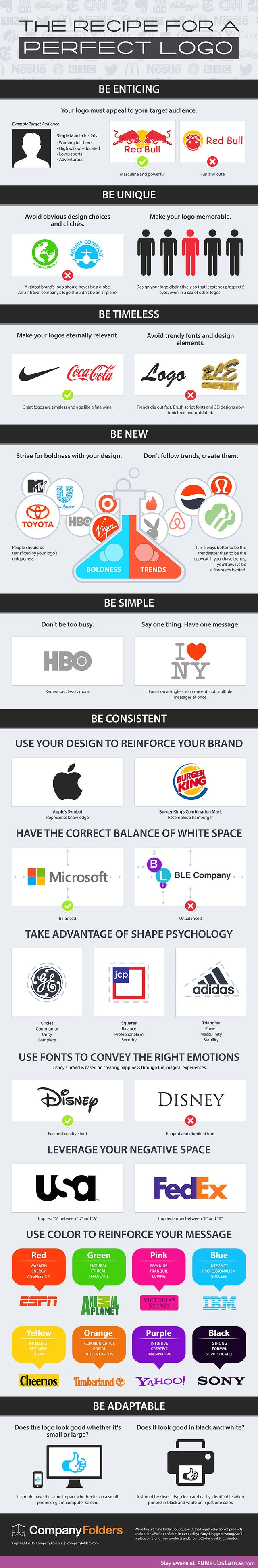 design, perfect, business, logo, (Infographic)
